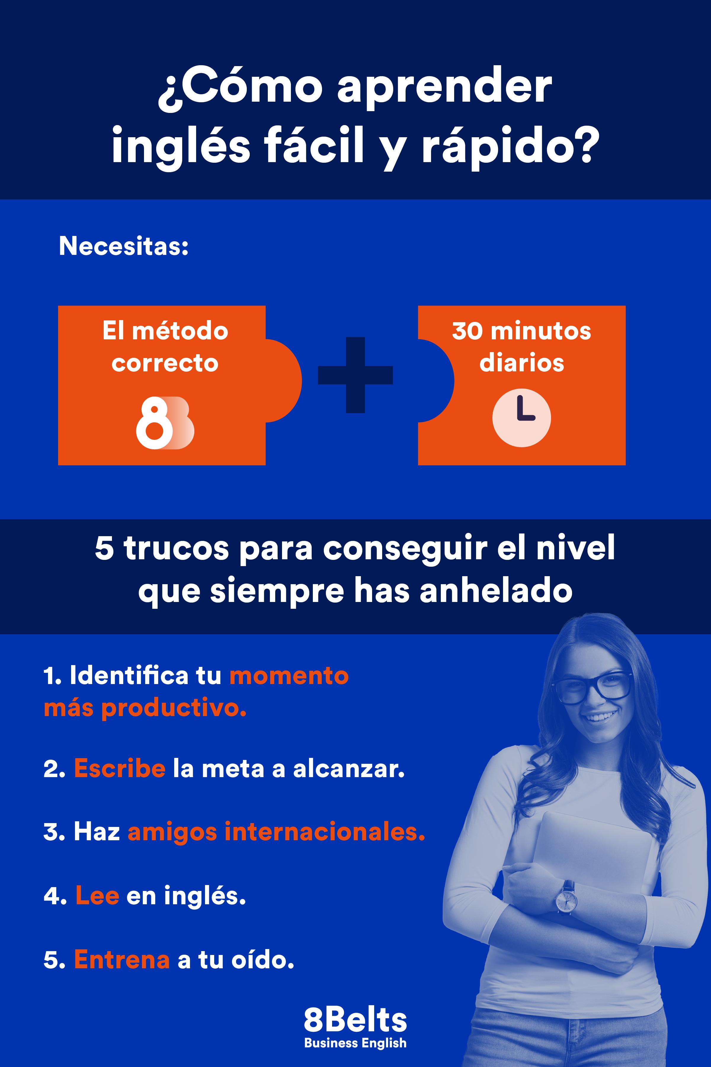 aprender inglé rápido y fácil